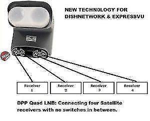 QUAD u0026 TWIN DISH PRO PLUS LNBu0027s FOR BELL SATELLITE TV  sc 1 st  Posot Class : dpp quad lnb wiring - yogabreezes.com