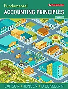 Fundemental accounting principles