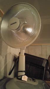 Noma oscillating heat rish