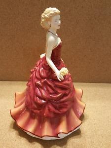 Royal Doulton figurine Nicole