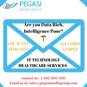PHONE APPENDING SERVICE OFFERED