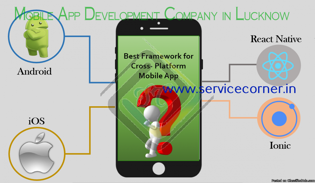 Mobile App Development Company in Lucknow