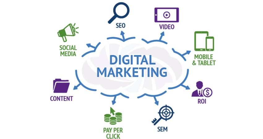 Low Cost Digital Marketing Service