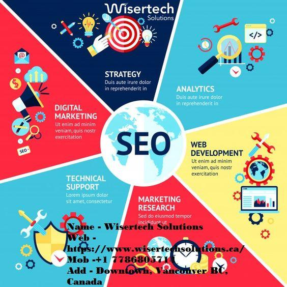 Best SEO Services Company in Vancuver