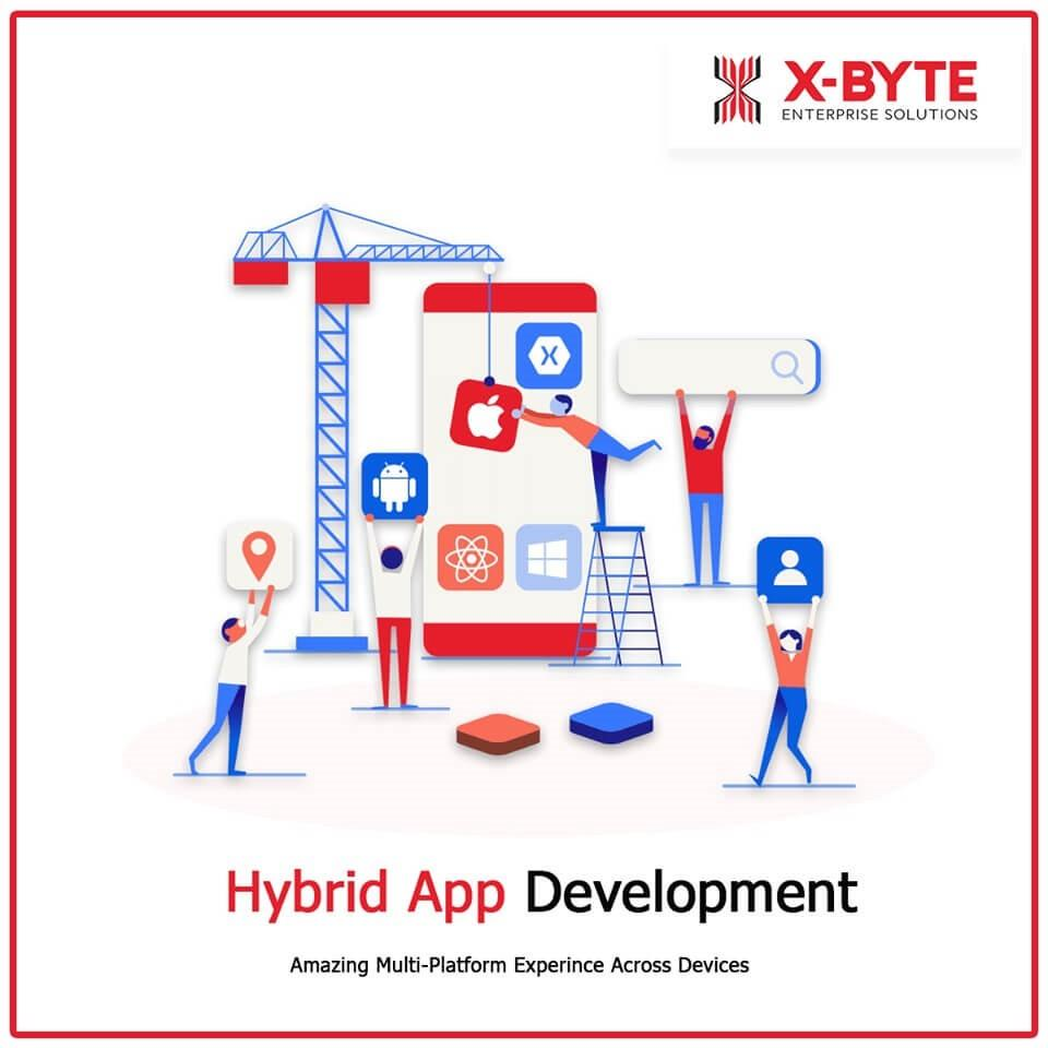 Top Rated Mobile App Development Services Provider Company