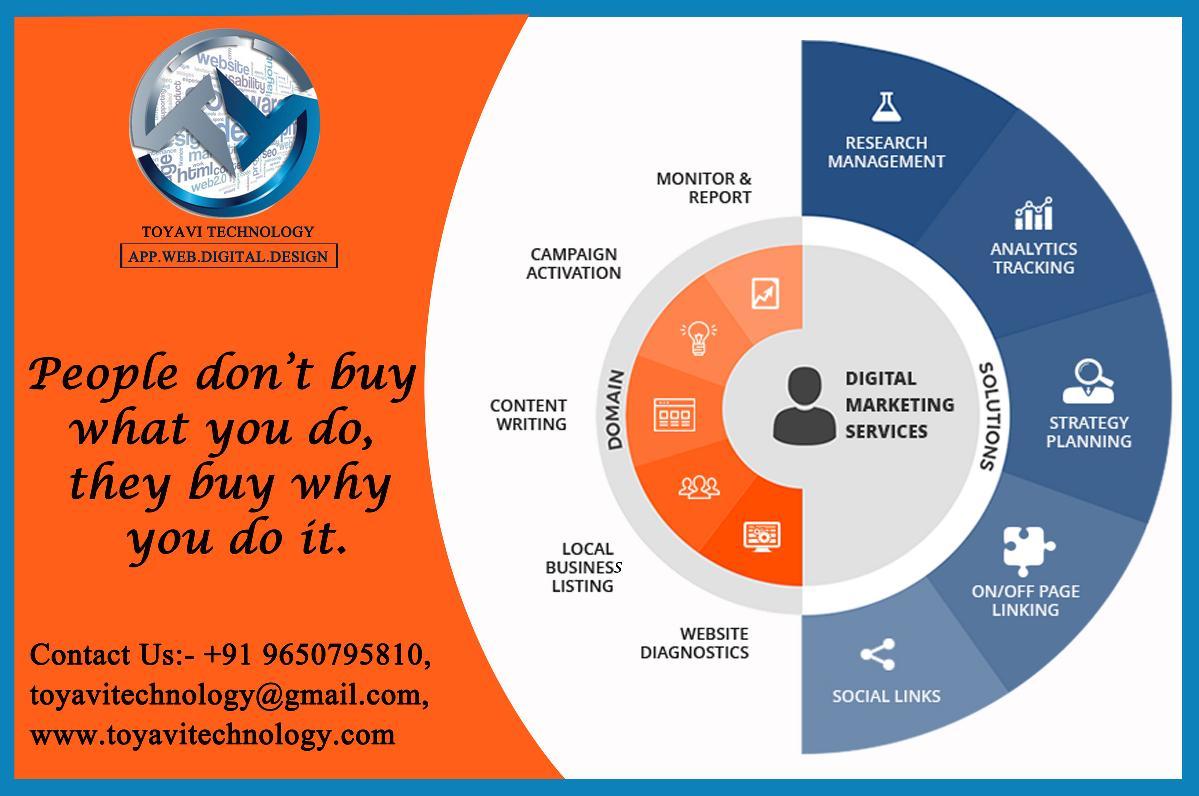 Website Designer In Gurgaon(UPDATED)