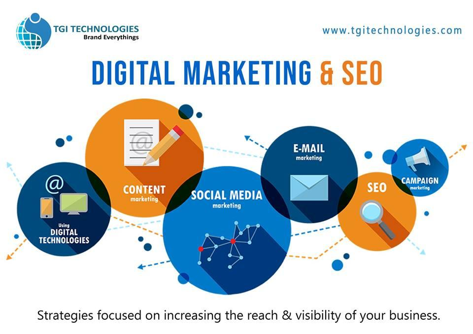 Top and the best digital marketing company in Kochi, Kerala