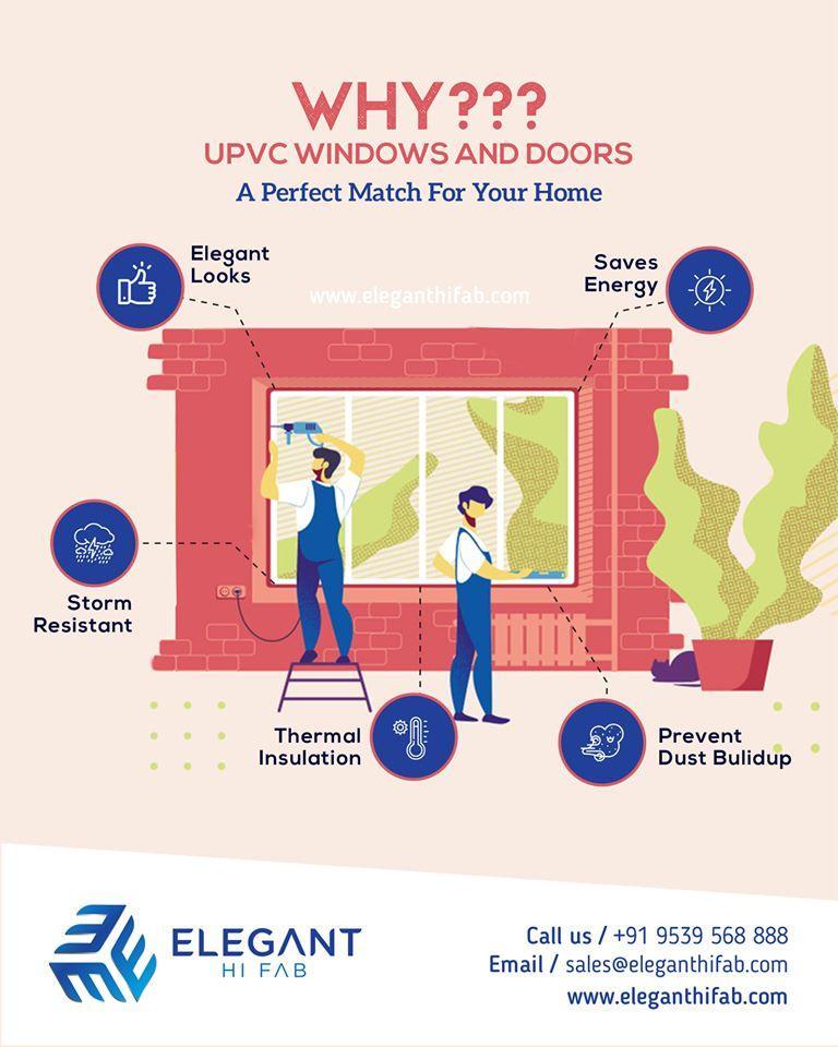 uPVC Windows in Kerala| Elegant Hi Fab