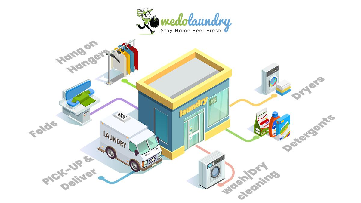 Best Online Dry Cleaning Service in Vancouver