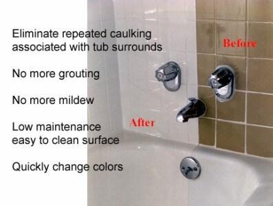 Bathroom Reglazing Buffalo NY, Bathroom Reglazing Services