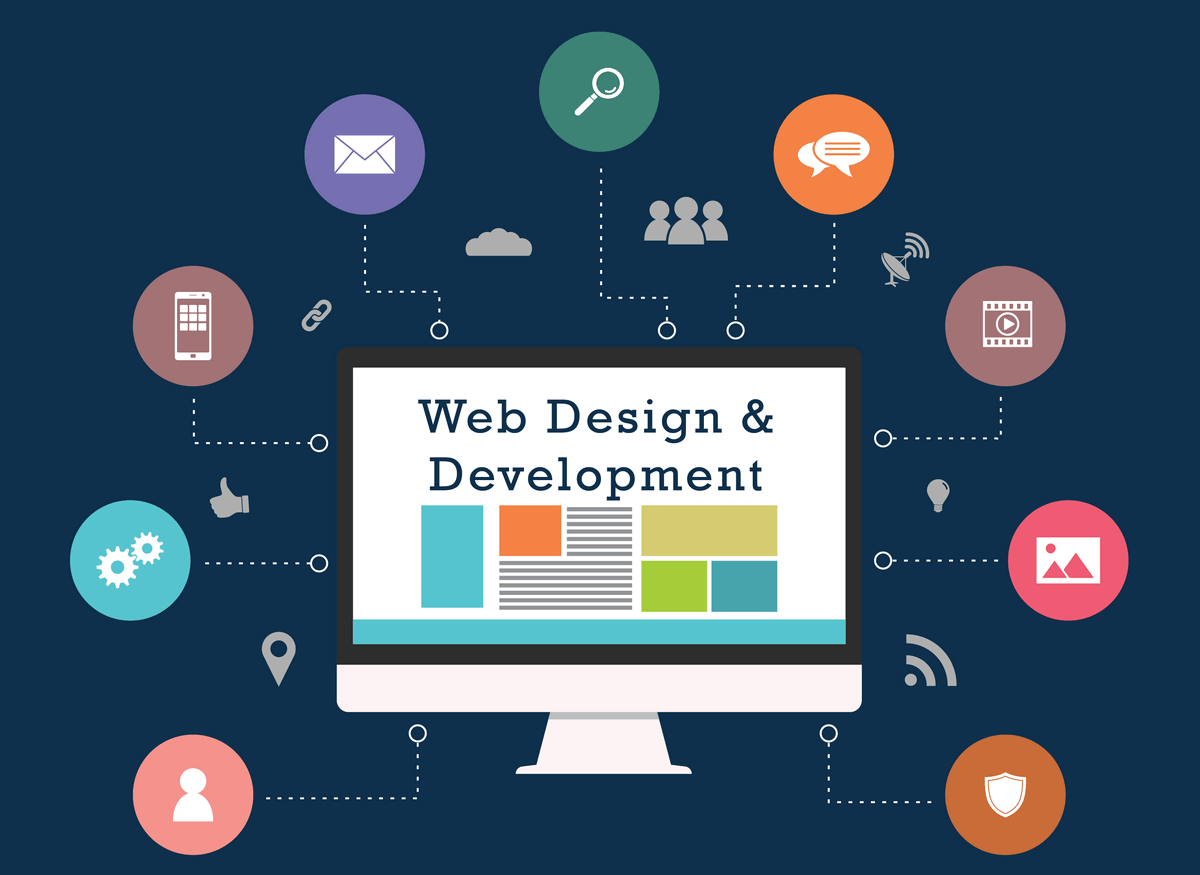 Website Designing Company in Kanpur