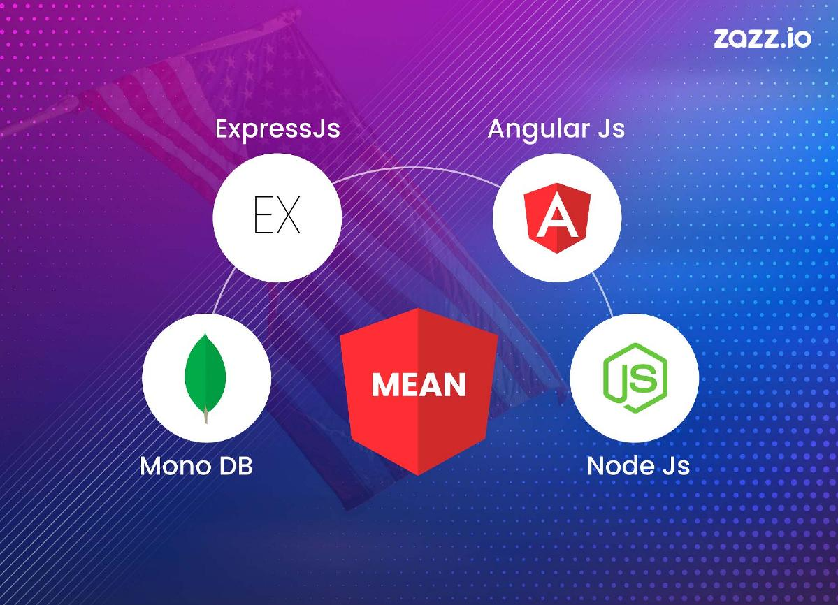 Leading Mean Stack Development Company In The USA